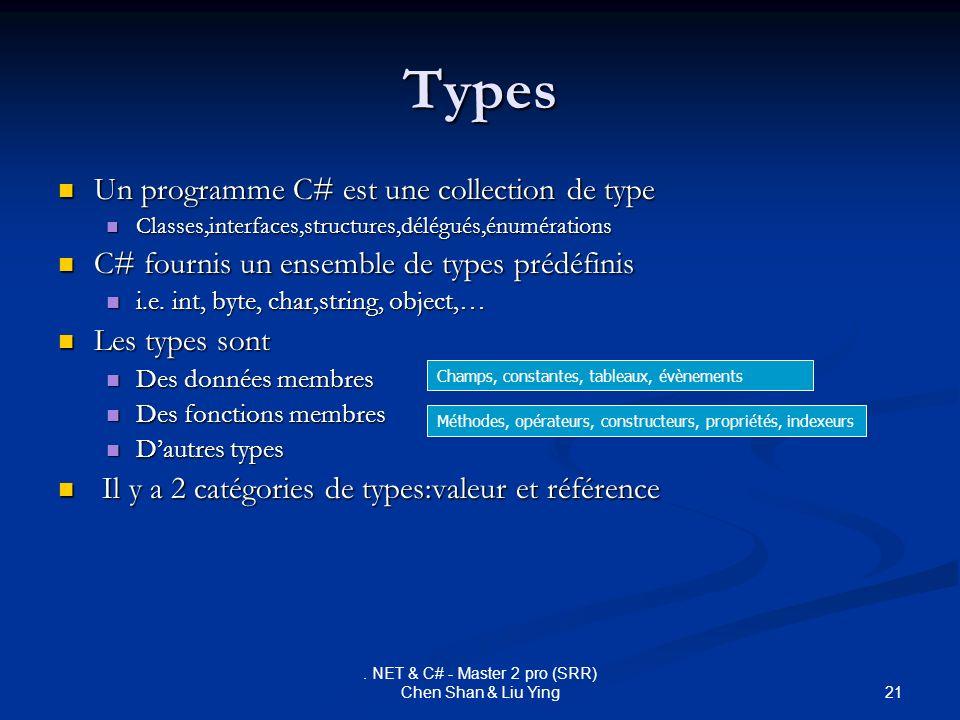 21. NET & C# - Master 2 pro (SRR) Chen Shan & Liu Ying Types Un programme C# est une collection de type Un programme C# est une collection de type Cla