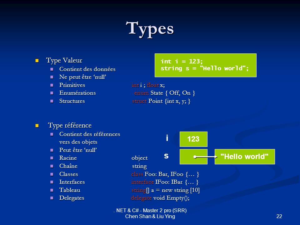 22. NET & C# - Master 2 pro (SRR) Chen Shan & Liu Ying Types Type Valeur Type Valeur Contient des données Contient des données Ne peut être null Ne pe