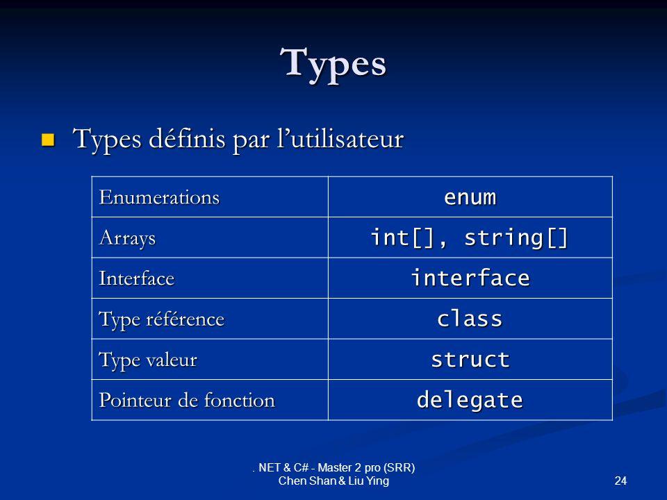 24. NET & C# - Master 2 pro (SRR) Chen Shan & Liu Ying Types Types définis par lutilisateur Types définis par lutilisateur Enumerationsenum Arrays int