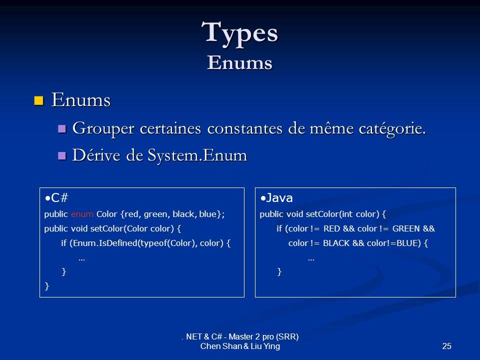 25. NET & C# - Master 2 pro (SRR) Chen Shan & Liu Ying Types Enums Enums Enums Grouper certaines constantes de même catégorie. Grouper certaines const