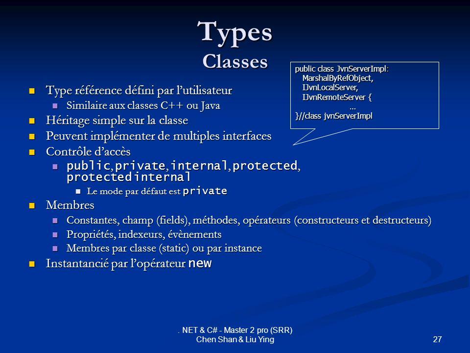 27. NET & C# - Master 2 pro (SRR) Chen Shan & Liu Ying Types Classes Type référence défini par lutilisateur Type référence défini par lutilisateur Sim