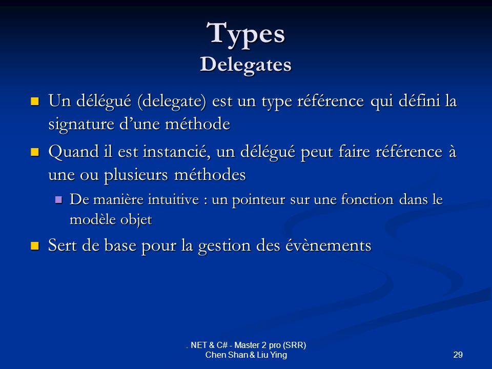 29. NET & C# - Master 2 pro (SRR) Chen Shan & Liu Ying Types Delegates Un délégué (delegate) est un type référence qui défini la signature dune méthod