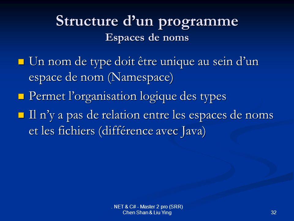 32. NET & C# - Master 2 pro (SRR) Chen Shan & Liu Ying Structure dun programme Espaces de noms Un nom de type doit être unique au sein dun espace de n