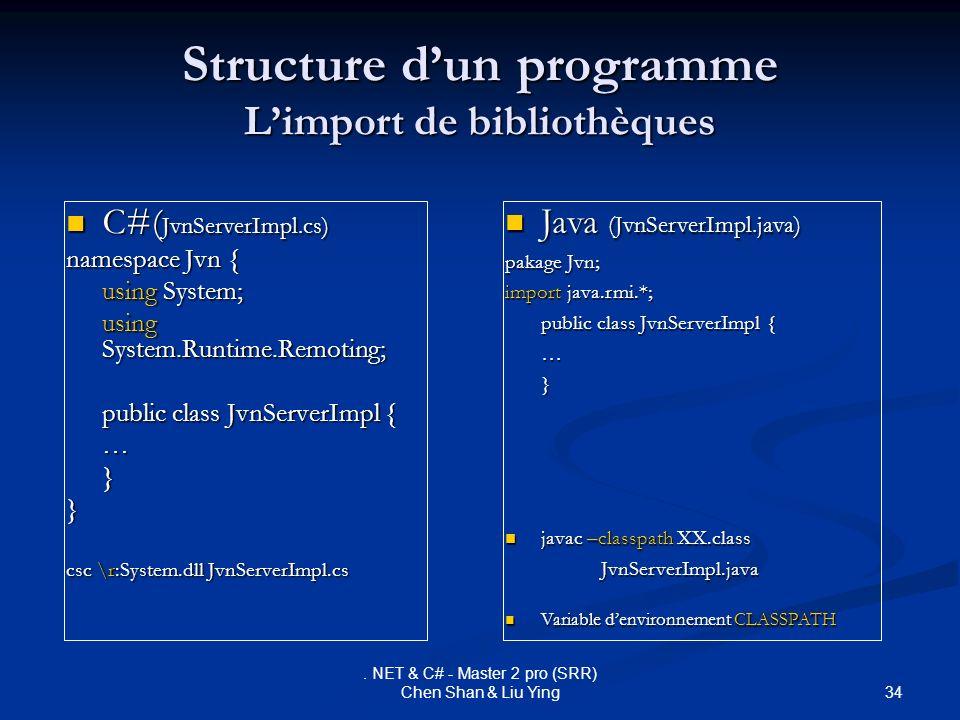 34. NET & C# - Master 2 pro (SRR) Chen Shan & Liu Ying Structure dun programme Limport de bibliothèques Java (JvnServerImpl.java) Java (JvnServerImpl.