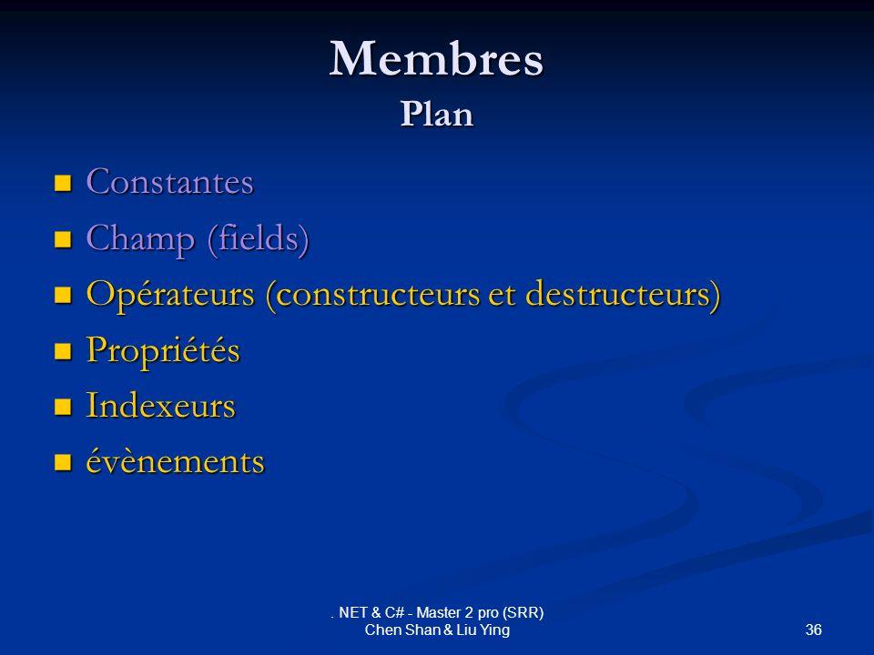 36. NET & C# - Master 2 pro (SRR) Chen Shan & Liu Ying Membres Plan Constantes Constantes Champ (fields) Champ (fields) Opérateurs (constructeurs et d