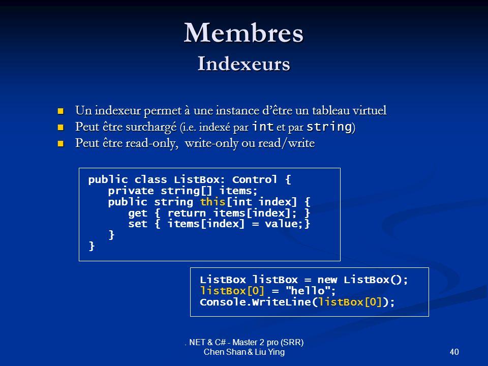 40. NET & C# - Master 2 pro (SRR) Chen Shan & Liu Ying Membres Indexeurs Un indexeur permet à une instance dêtre un tableau virtuel Un indexeur permet
