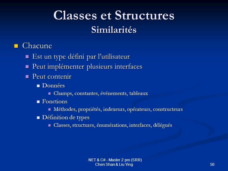 50. NET & C# - Master 2 pro (SRR) Chen Shan & Liu Ying Classes et Structures Similarités Chacune Chacune Est un type défini par lutilisateur Est un ty