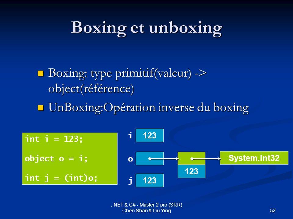 52. NET & C# - Master 2 pro (SRR) Chen Shan & Liu Ying Boxing et unboxing Boxing: type primitif(valeur) -> object(référence) Boxing: type primitif(val