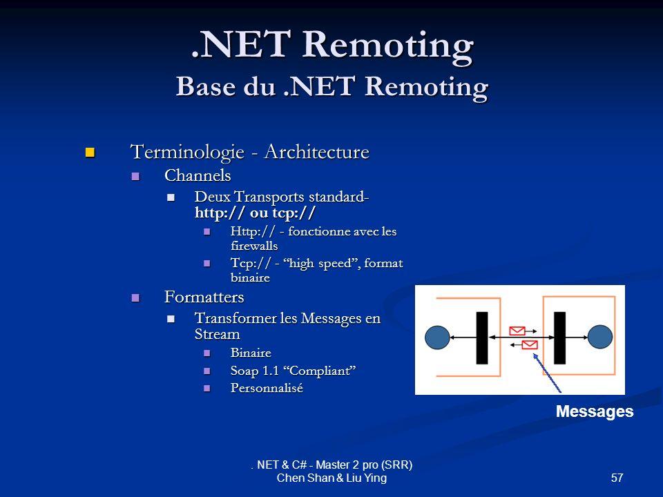 57. NET & C# - Master 2 pro (SRR) Chen Shan & Liu Ying.NET Remoting Base du.NET Remoting Terminologie - Architecture Terminologie - Architecture Chann