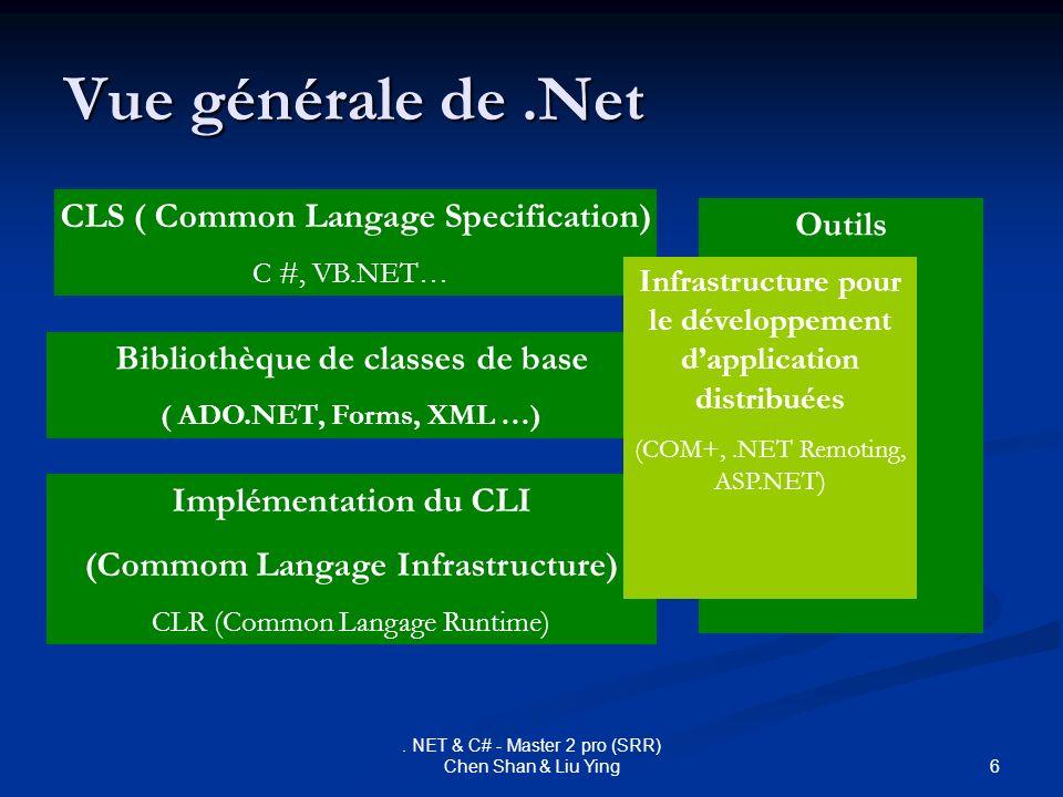 6. NET & C# - Master 2 pro (SRR) Chen Shan & Liu Ying Vue générale de.Net CLS ( Common Langage Specification) C #, VB.NET… Bibliothèque de classes de