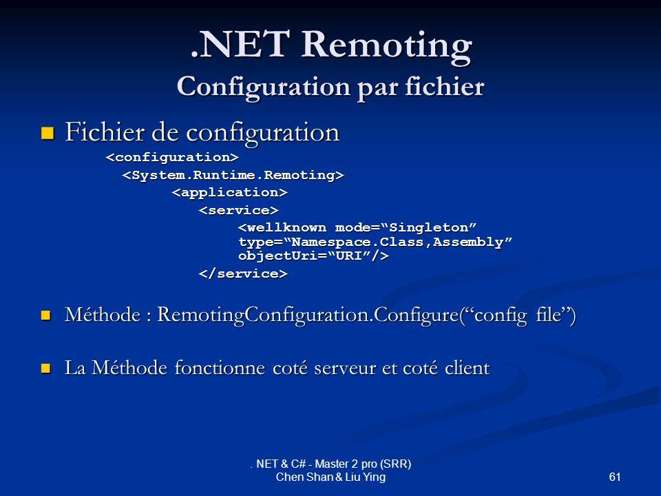 61. NET & C# - Master 2 pro (SRR) Chen Shan & Liu Ying.NET Remoting Configuration par fichier Fichier de configuration Fichier de configuration<config