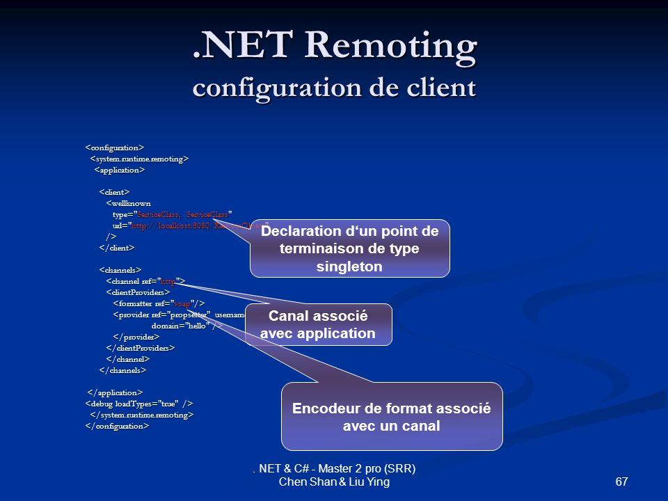 67. NET & C# - Master 2 pro (SRR) Chen Shan & Liu Ying.NET Remoting configuration de client <configuration> <wellknown <wellknown type=