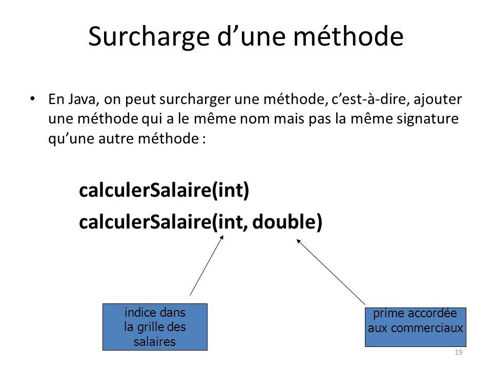 19 Surcharge dune méthode En Java, on peut surcharger une méthode, cest-à-dire, ajouter une méthode qui a le même nom mais pas la même signature quune
