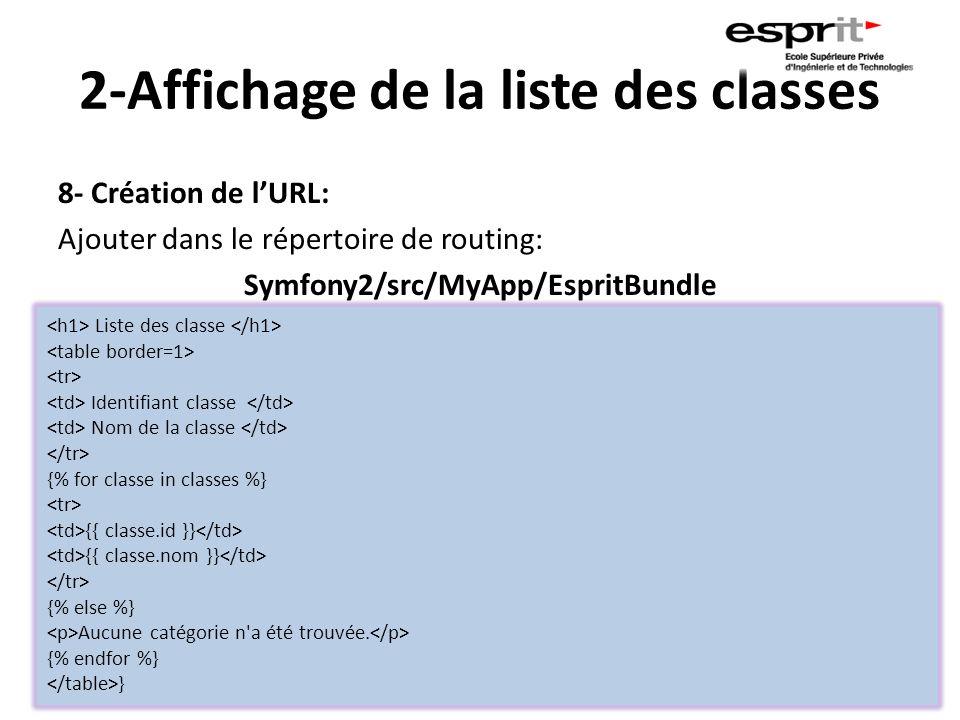 2-Affichage de la liste des classes 8- Création de lURL: Ajouter dans le répertoire de routing: Symfony2/src/MyApp/EspritBundle Technologies Web 2.013