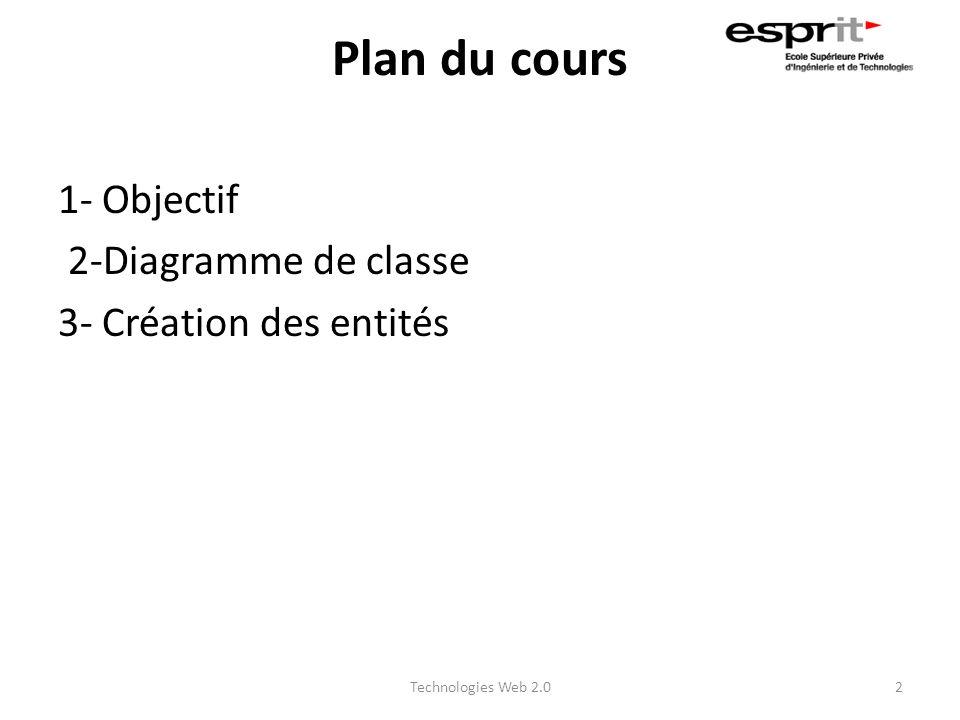 Plan du cours 1- Objectif 2-Diagramme de classe 3- Création des entités Technologies Web 2.02