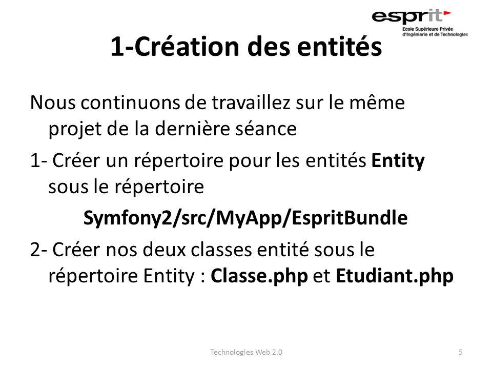 1-Création des entités Nous continuons de travaillez sur le même projet de la dernière séance 1- Créer un répertoire pour les entités Entity sous le r