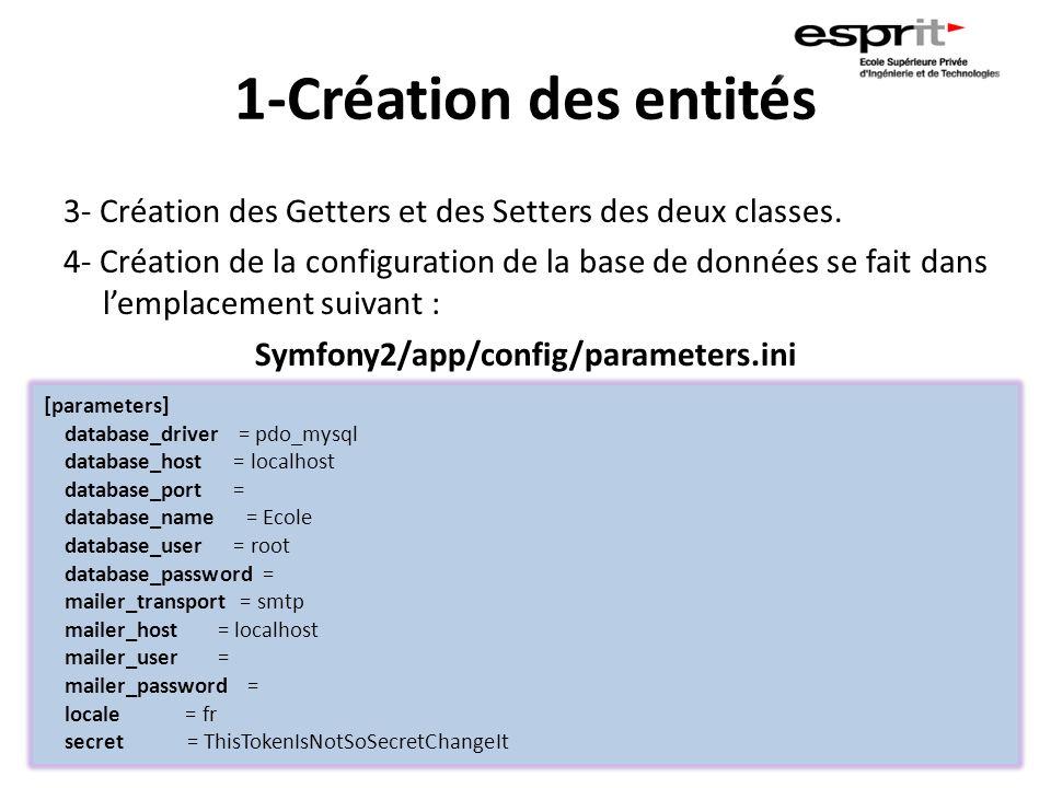 1-Création des entités 3- Création des Getters et des Setters des deux classes. 4- Création de la configuration de la base de données se fait dans lem