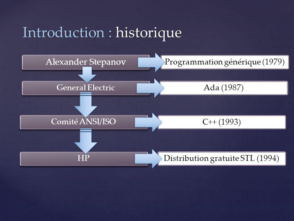 Classes : set Exemple Set Complexité O(log(n)) pour la recherche et l insertion (activer)activer (passer)passer Une Structure permettant de décrire un ensemble ordonné et sans doublons d éléments