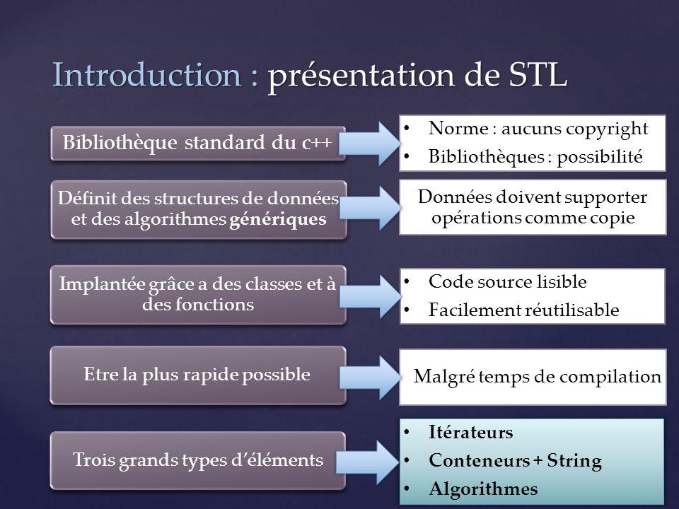 Itérateurs : généralités Généralisation pointeur Parcourir en séquences les éléments dun conteneur Exemple