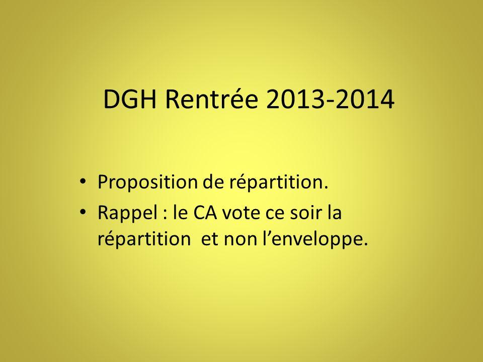 DGH Rentrée 2013-2014 Proposition de répartition. Rappel : le CA vote ce soir la répartition et non lenveloppe.
