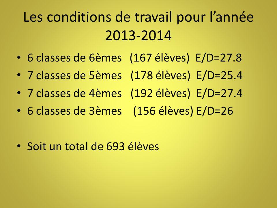 Les conditions de travail pour lannée 2013-2014 6 classes de 6èmes (167 élèves) E/D=27.8 7 classes de 5èmes (178 élèves) E/D=25.4 7 classes de 4èmes (
