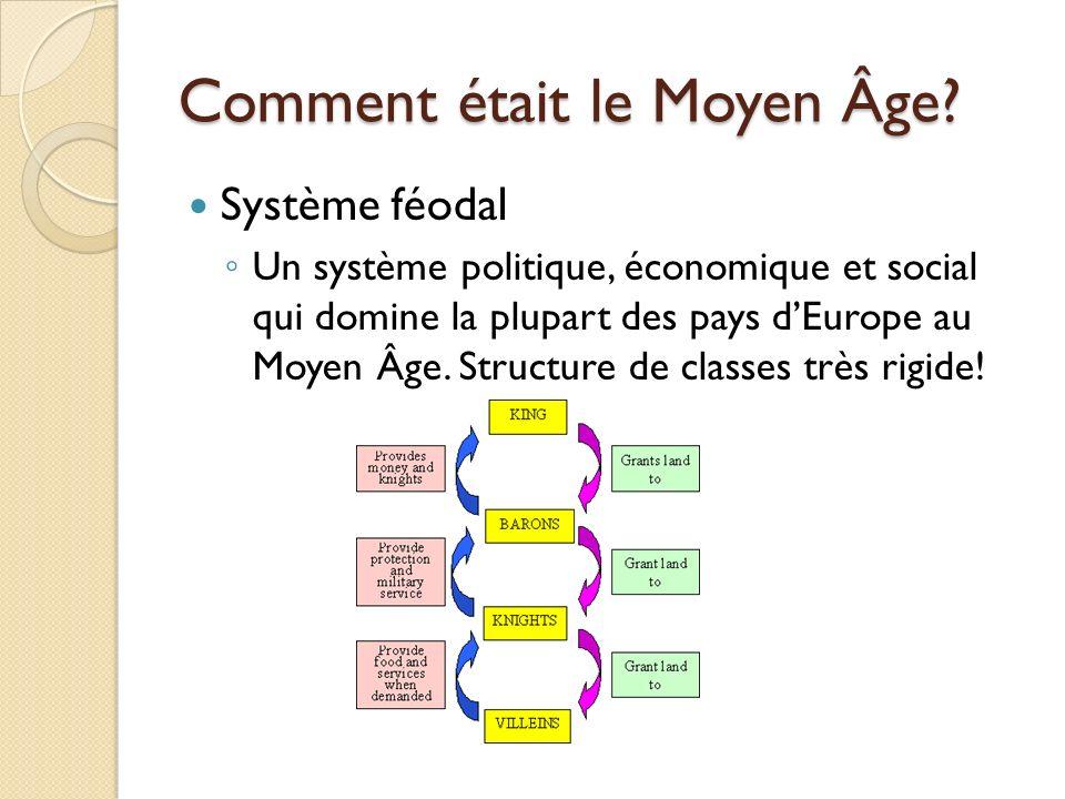 Comment était le Moyen Âge? Système féodal Un système politique, économique et social qui domine la plupart des pays dEurope au Moyen Âge. Structure d
