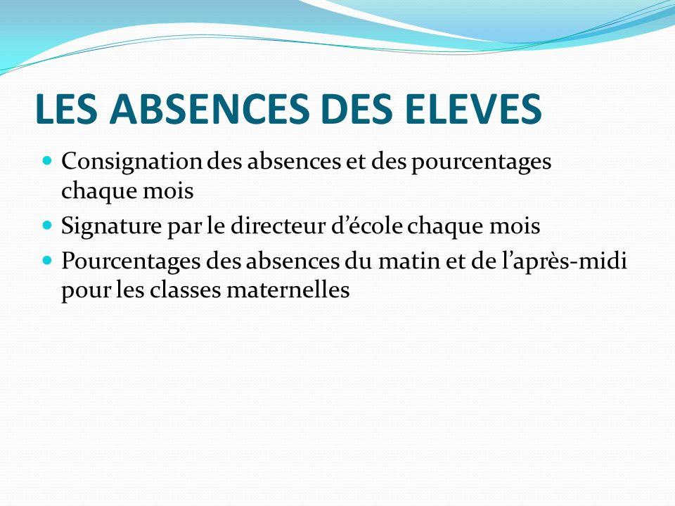 LES ABSENCES DES ELEVES Consignation des absences et des pourcentages chaque mois Signature par le directeur décole chaque mois Pourcentages des absences du matin et de laprès-midi pour les classes maternelles
