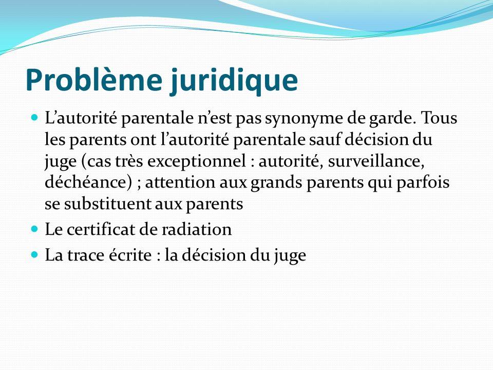 Problème juridique Lautorité parentale nest pas synonyme de garde.