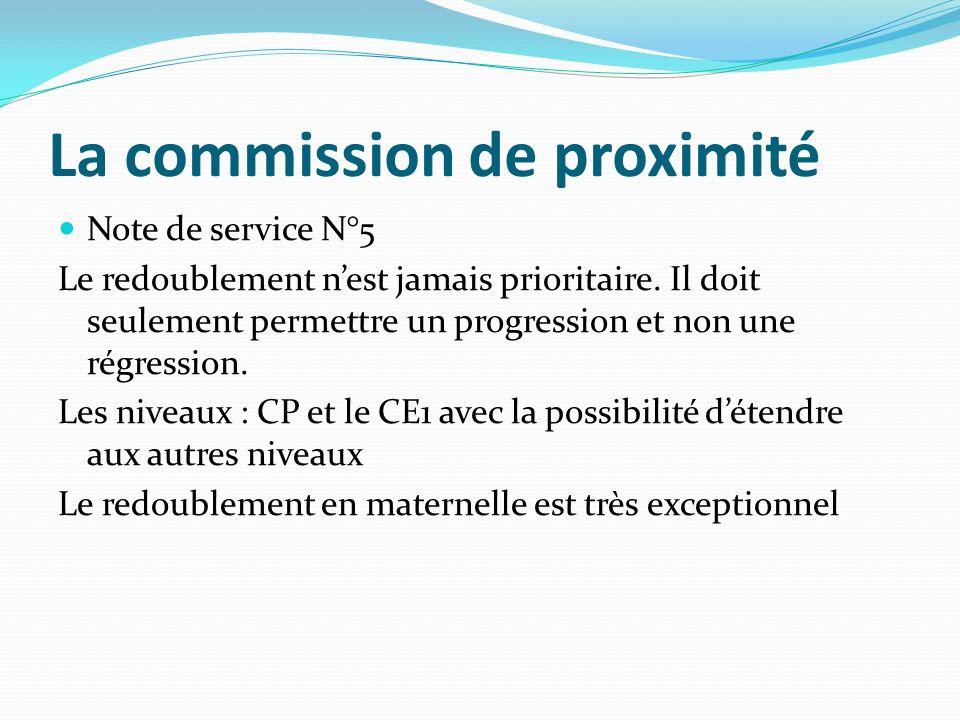 La commission de proximité Note de service N°5 Le redoublement nest jamais prioritaire.