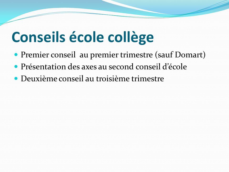 Conseils école collège Premier conseil au premier trimestre (sauf Domart) Présentation des axes au second conseil décole Deuxième conseil au troisième trimestre