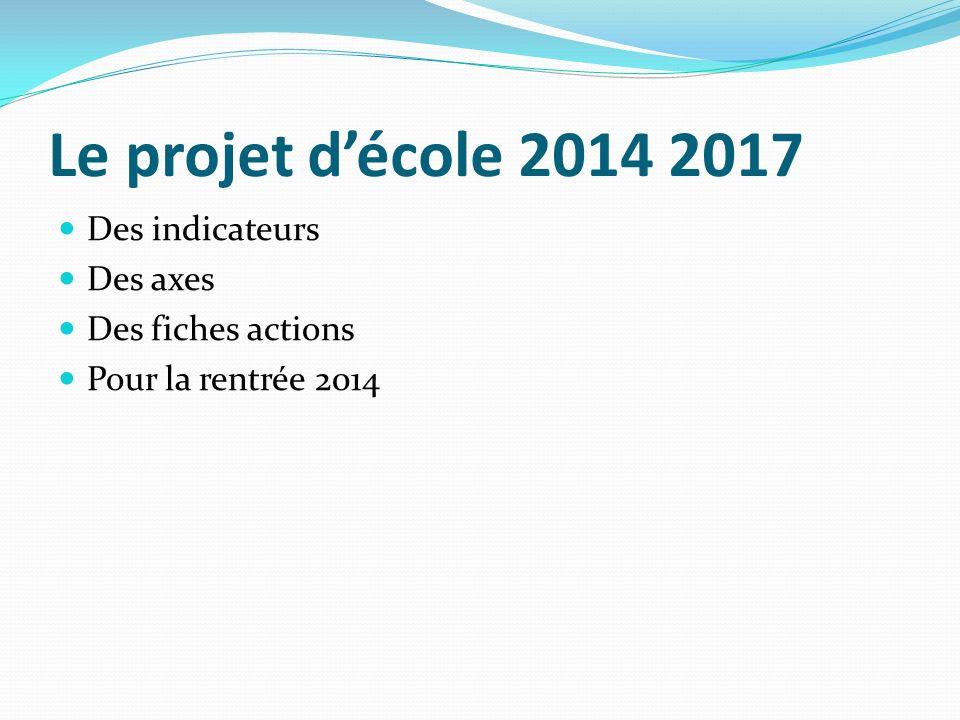 Le projet décole 2014 2017 Des indicateurs Des axes Des fiches actions Pour la rentrée 2014