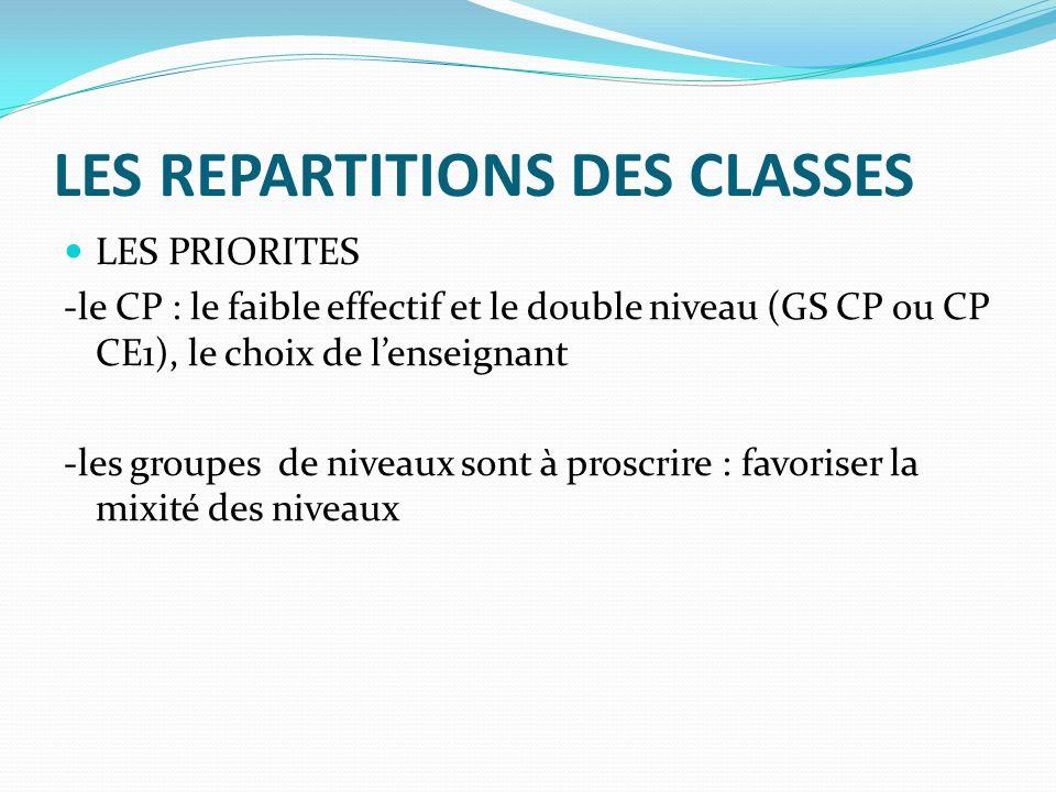 LES REPARTITIONS DES CLASSES LES PRIORITES -le CP : le faible effectif et le double niveau (GS CP ou CP CE1), le choix de lenseignant -les groupes de niveaux sont à proscrire : favoriser la mixité des niveaux