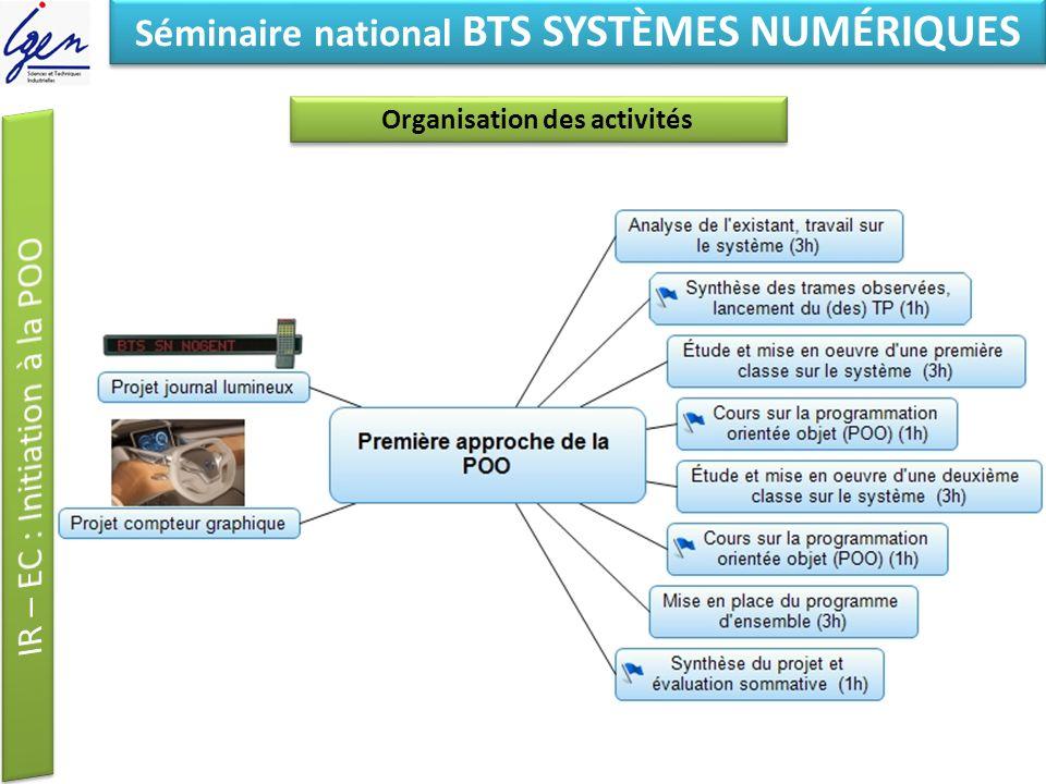 Eléments de constat Séminaire national BTS SYSTÈMES NUMÉRIQUES Organisation des activités