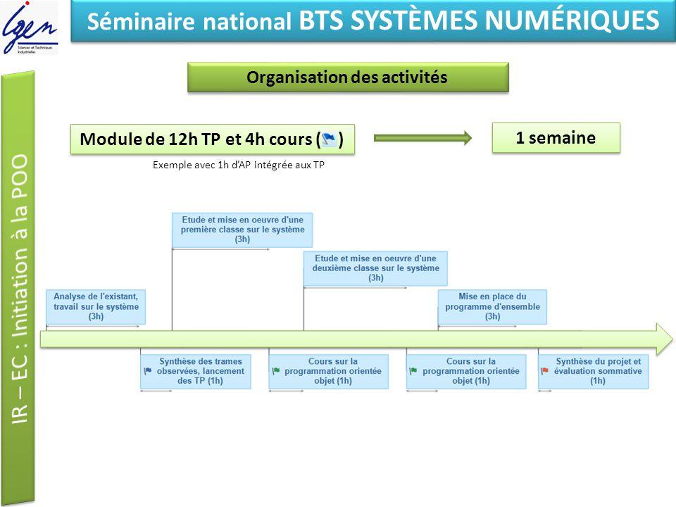 Eléments de constat Séminaire national BTS SYSTÈMES NUMÉRIQUES Organisation des activités Module de 12h TP et 4h cours ( ) 1 semaine Exemple avec 1h d