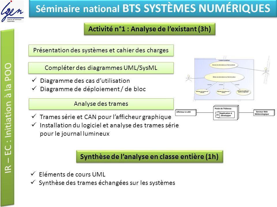 Eléments de constat Séminaire national BTS SYSTÈMES NUMÉRIQUES Activité n°1 : Analyse de lexistant (3h) Compléter des diagrammes UML/SysML Diagramme d