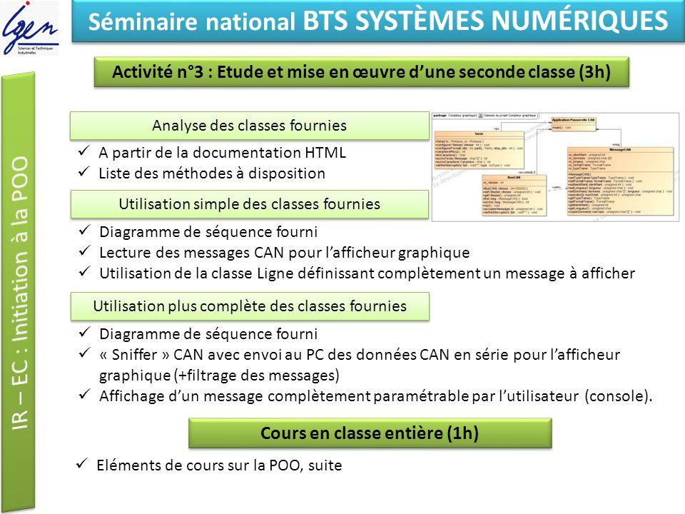 Eléments de constat Séminaire national BTS SYSTÈMES NUMÉRIQUES Activité n°3 : Etude et mise en œuvre dune seconde classe (3h) Analyse des classes four