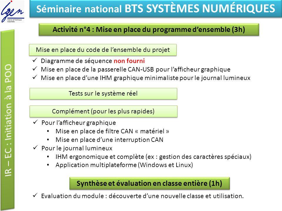 Eléments de constat Séminaire national BTS SYSTÈMES NUMÉRIQUES Activité n°4 : Mise en place du programme densemble (3h) Mise en place du code de lense