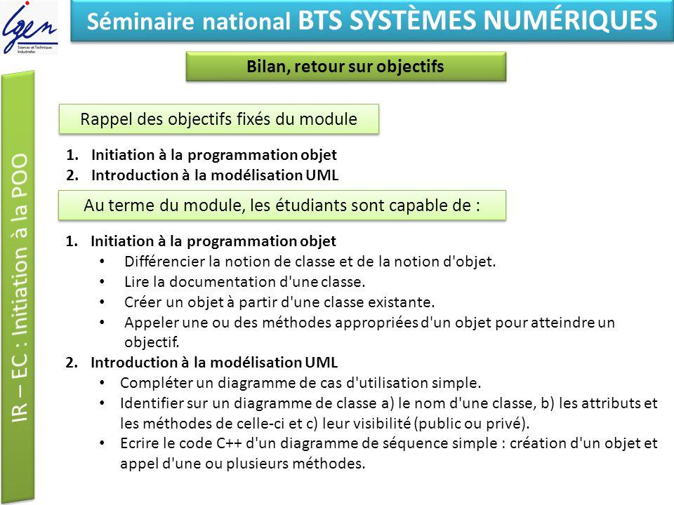 Eléments de constat Séminaire national BTS SYSTÈMES NUMÉRIQUES Rappel des objectifs fixés du module 1.Initiation à la programmation objet 2.Introducti