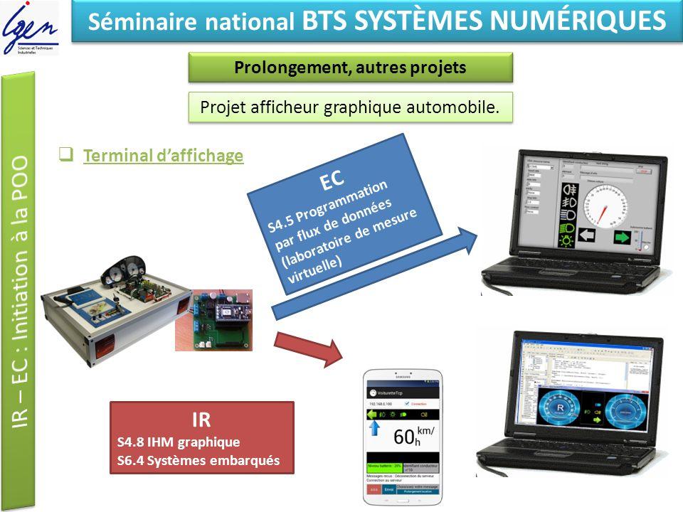 Eléments de constat Séminaire national BTS SYSTÈMES NUMÉRIQUES Prolongement, autres projets Projet afficheur graphique automobile. Terminal daffichage