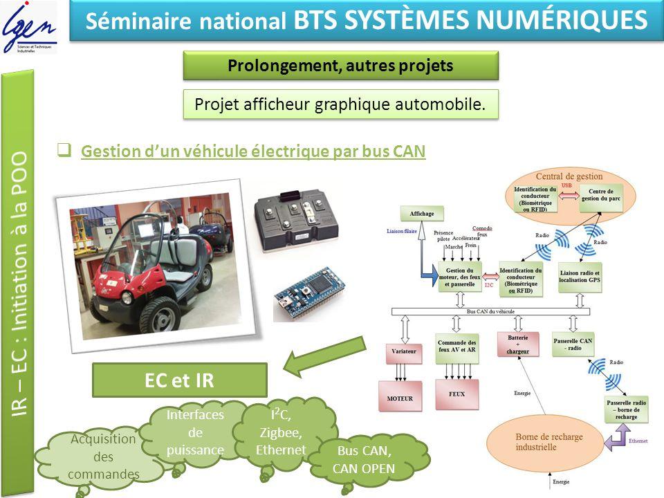 Eléments de constat Séminaire national BTS SYSTÈMES NUMÉRIQUES Prolongement, autres projets Projet afficheur graphique automobile. Gestion dun véhicul