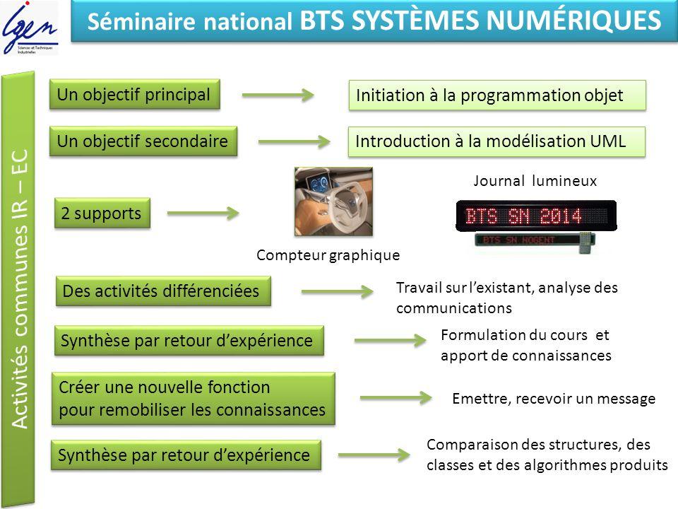 Eléments de constat Séminaire national BTS SYSTÈMES NUMÉRIQUES Un objectif principal 2 supports Des activités différenciées Synthèse par retour dexpér