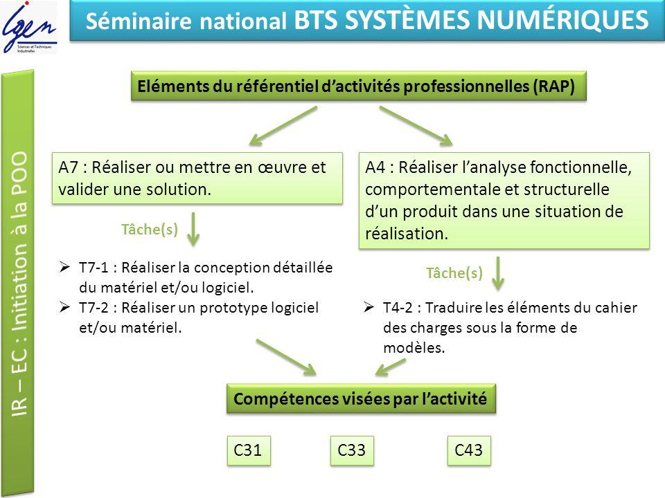 Eléments de constat Séminaire national BTS SYSTÈMES NUMÉRIQUES Savoirs et savoir-faire visés compétence C3.1 : analyser un cahier des charges (option EC) SavoirsSavoir-faire S1.1.