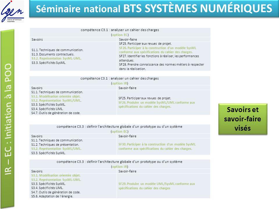 Eléments de constat Séminaire national BTS SYSTÈMES NUMÉRIQUES Savoirs et savoir-faire visés compétence C4.3 : adapter et/ou configurer une structure logicielle (option EC) SavoirsSavoir-faire S1.