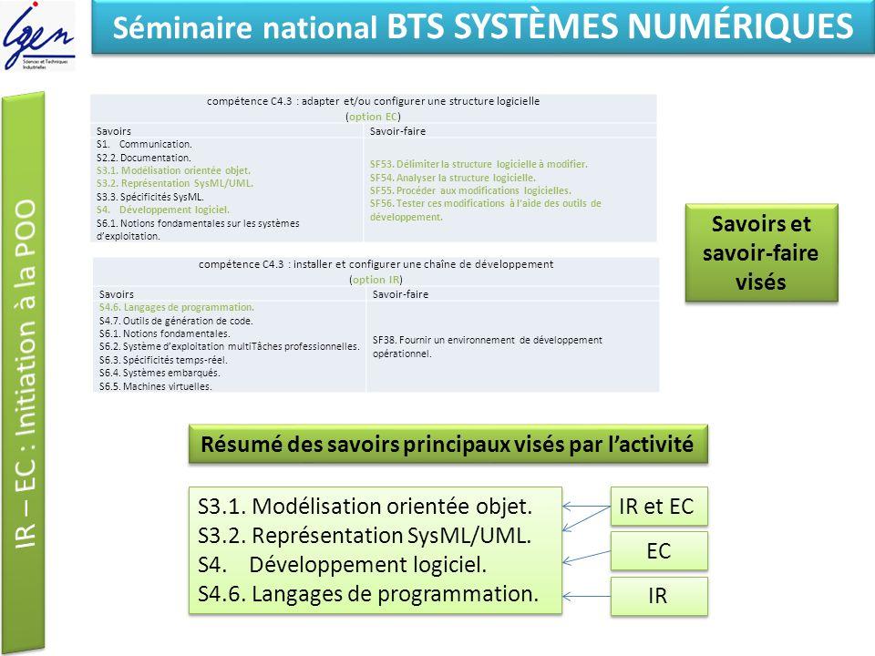 Eléments de constat Séminaire national BTS SYSTÈMES NUMÉRIQUES Savoirs et savoir-faire visés compétence C4.3 : adapter et/ou configurer une structure