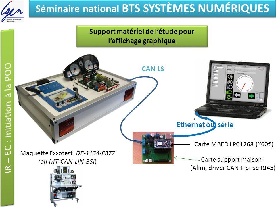 Eléments de constat Séminaire national BTS SYSTÈMES NUMÉRIQUES Support matériel de létude pour laffichage graphique Ethernet ou série CAN LS Carte MBE