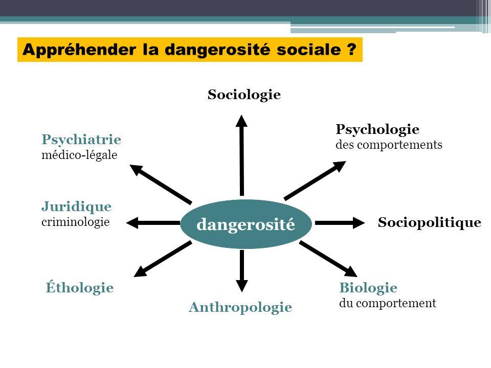 Appréhender la dangerosité sociale ? dangerosité Psychiatrie médico-légale Juridique criminologie Psychologie des comportements Biologie du comporteme
