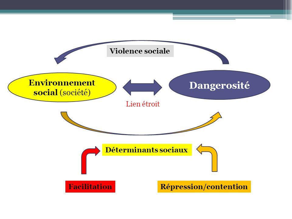 Dangerosité Environnement social (société) Violence sociale Déterminants sociaux FacilitationRépression/contention Lien étroit