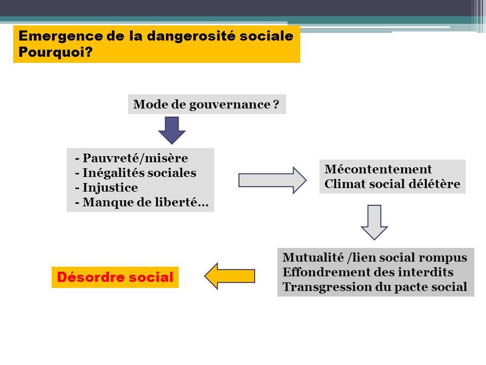 Emergence de la dangerosité sociale Pourquoi? Mode de gouvernance ? - Pauvreté/misère - Inégalités sociales - Injustice - Manque de liberté… Mécontent
