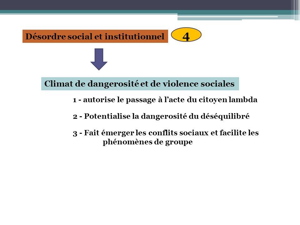 3 - Fait émerger les conflits sociaux et facilite les phénomènes de groupe Climat de dangerosité et de violence sociales 2 - Potentialise la dangerosi