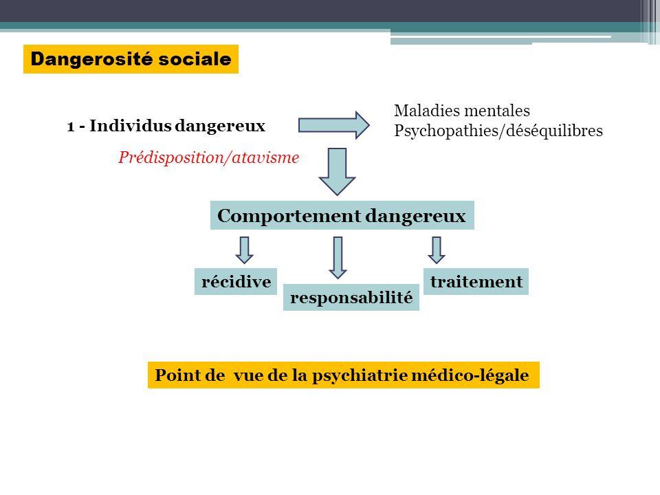 Point de vue de la psychiatrie médico-légale 1 - Individus dangereux Maladies mentales Psychopathies/déséquilibres Prédisposition/atavisme Comportemen